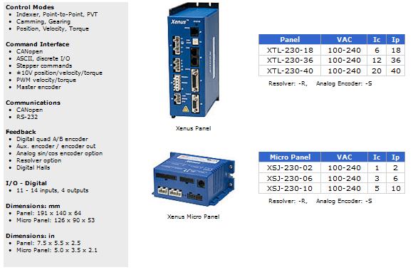 Xenus: 120-240 VAC Digital Drive for Brushless/Brush Motors